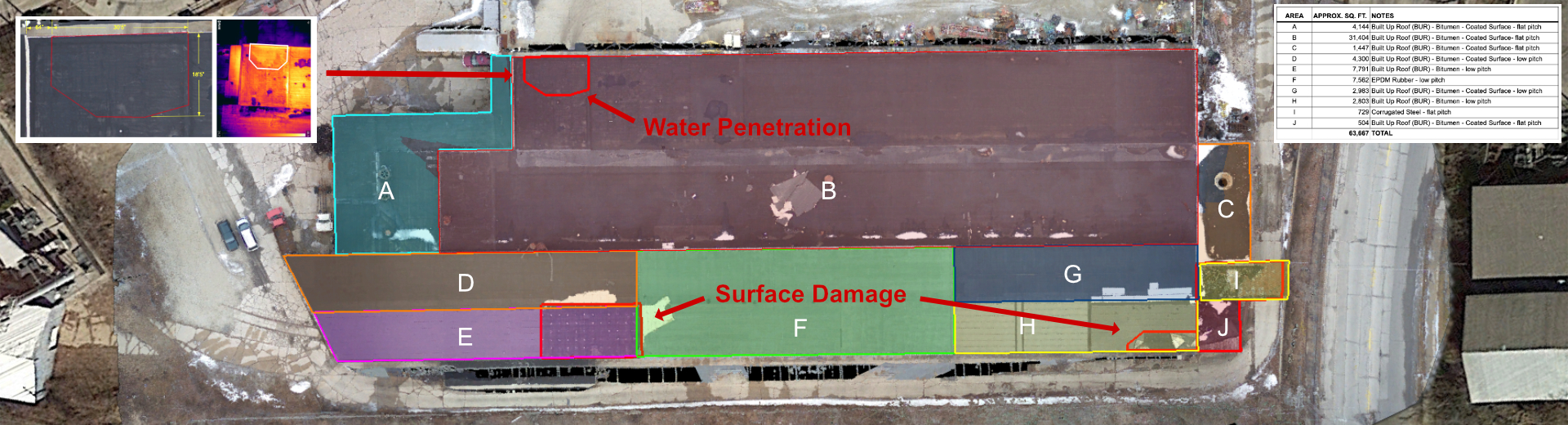 Thermal analysis of roof