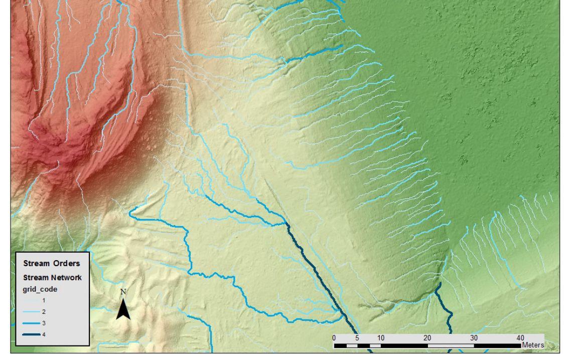 Drainage Model