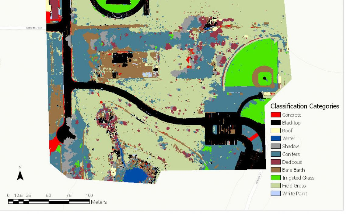 Landcover Classification